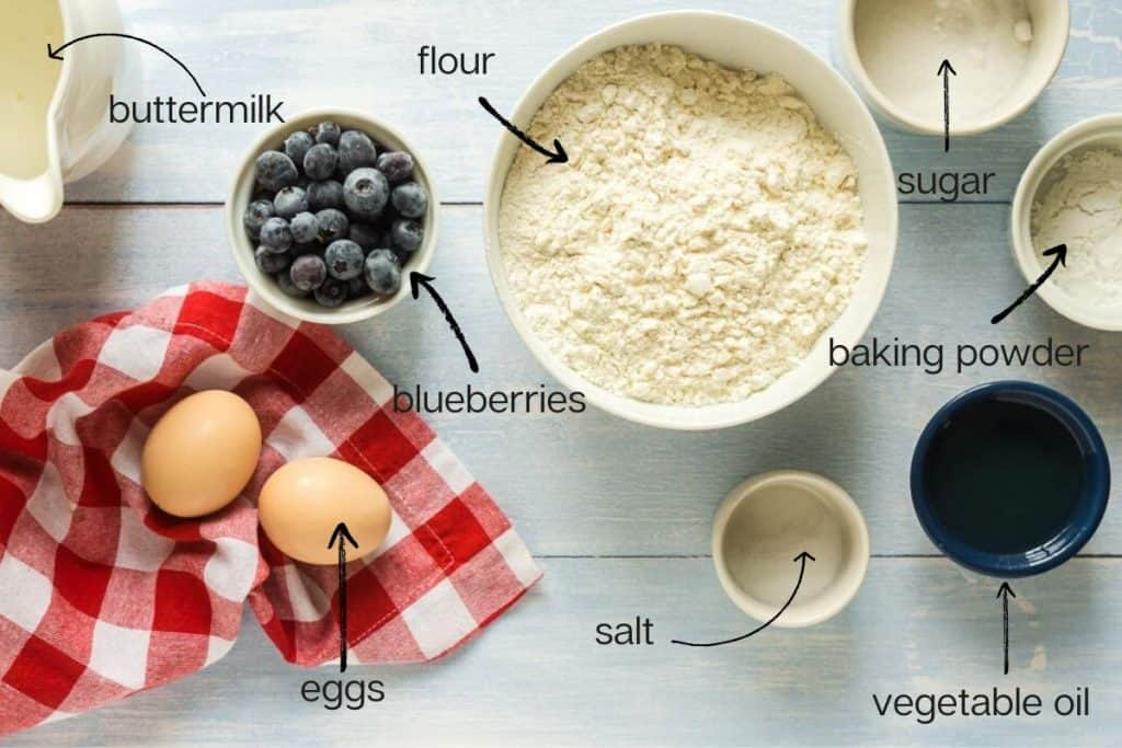 grid of 4 images showing waffle batter being mixed and blueberries added